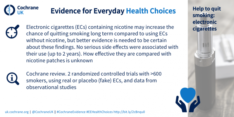 Ecigs infographic